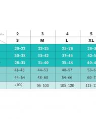 pedkelnes-prilaikancios-profilaktines-kompresijos-1